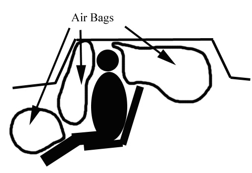 Claims Issues And The Supplemental Individual Restraint System Airbag