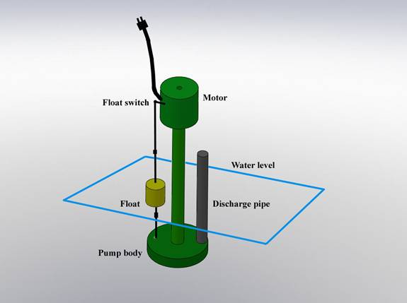 pedestal pump switch wiring diagram switch outlets diagram