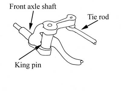 Front Leaf Spring Diagram